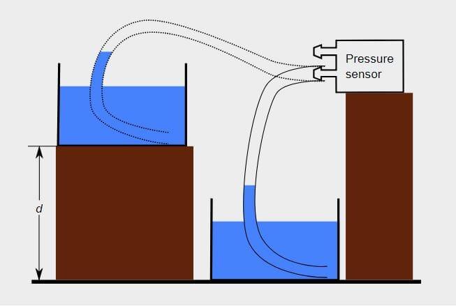 pressure sensor calibration procedure