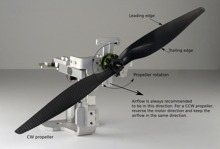 Recommended Propeller Setup for Static Thrust Tests · GitBook