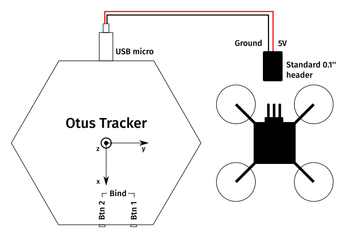 Otus tracker to drone connection